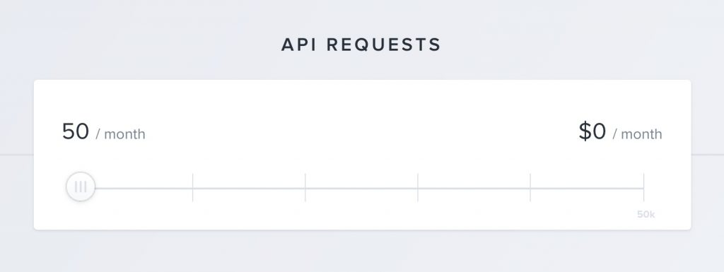 API request